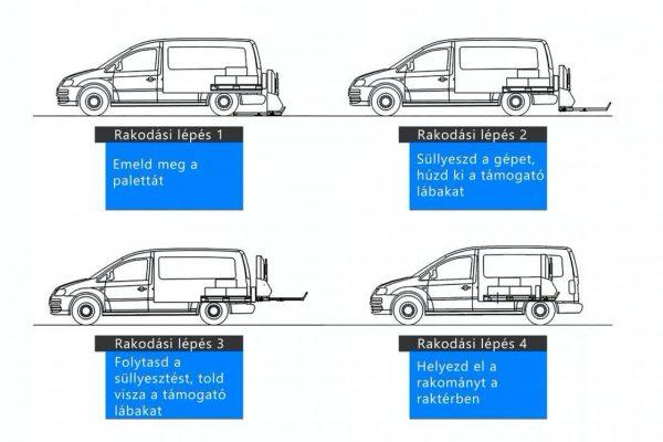 vanlift-pic-600x400